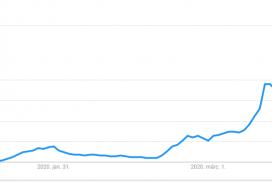 Google keresés koronavírus